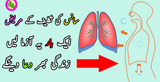 Breathing Problem Solution